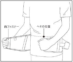 コルセット 方 腰 巻き